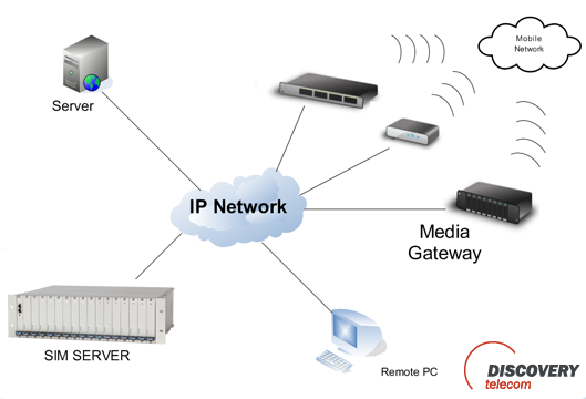 Diagram3Ua.png
